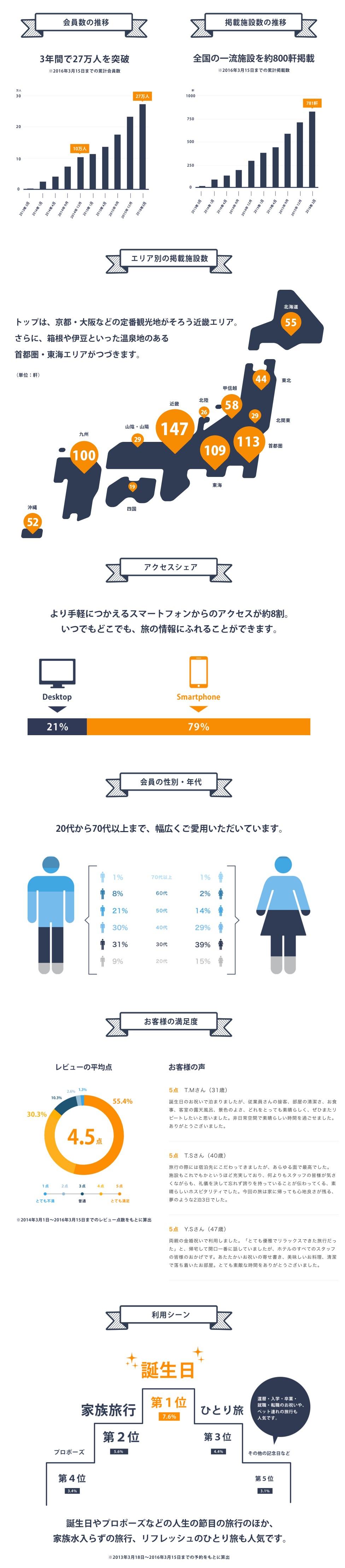 infographics001